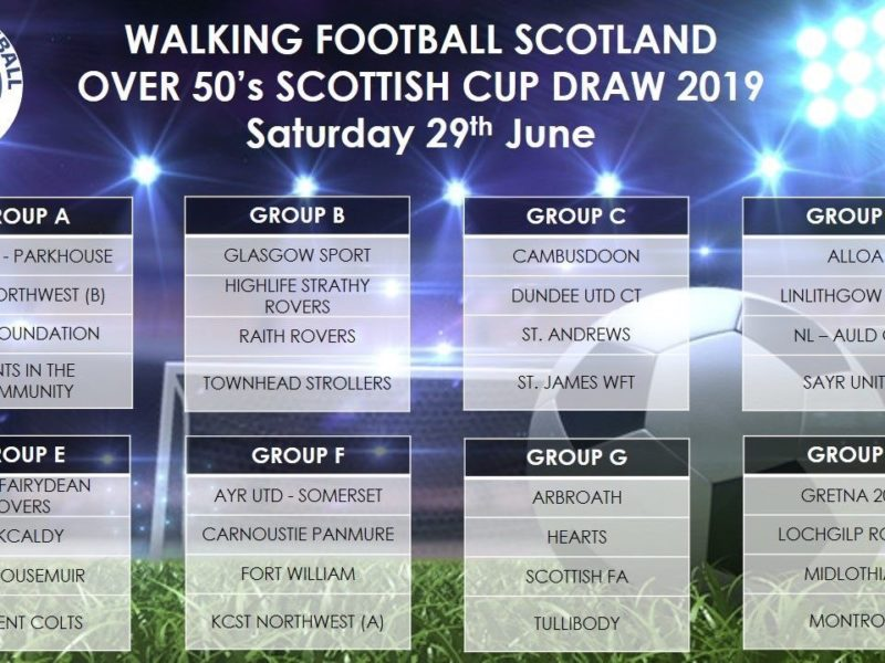 Walking Football over 50s Scottish Cup 2019